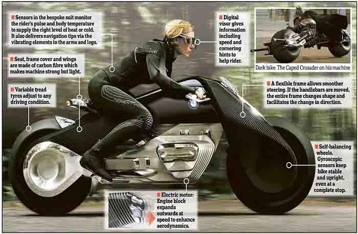 BMW reveals self-balancing bike concept