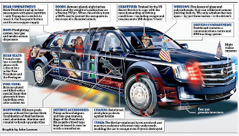 World's safest car for Trump