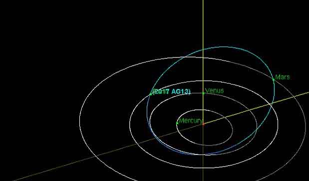 Giant asteroid passes just 120,000 miles from Earth