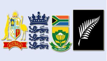 কোন দল কত সালে টেস্ট মর্যাদা পেয়েছিল?